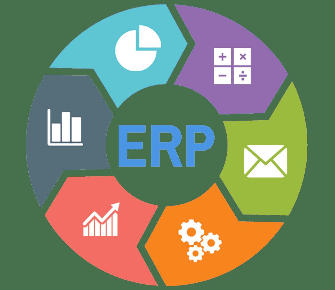 ERP Programları
